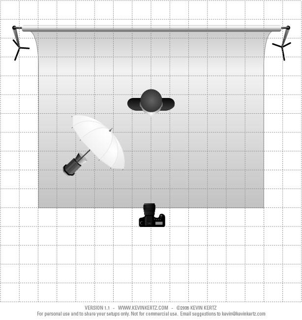 Полу-теневая схема